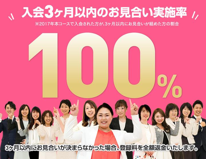 入会3ヶ月以内のお見合い実施率100%